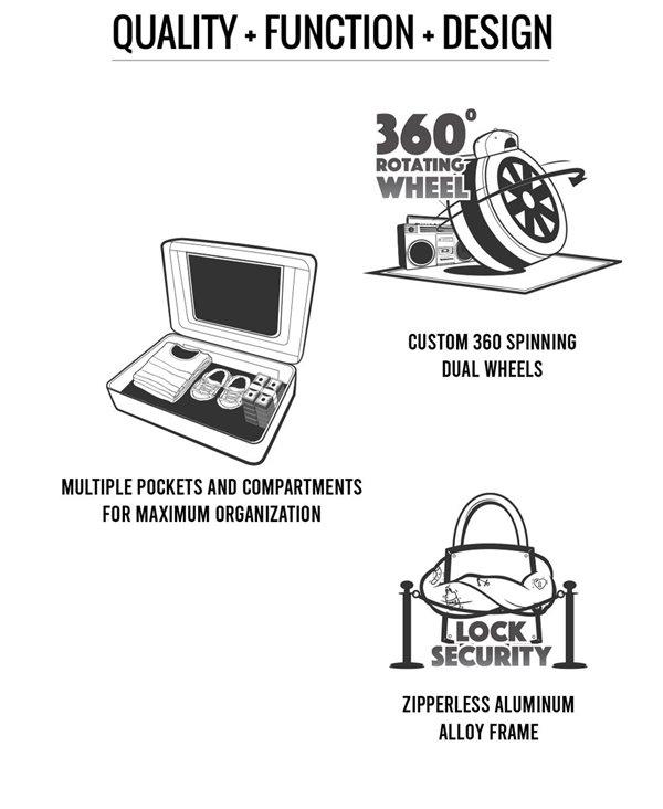 Sharknautics Full-Size Suitcase 4 Wheels Camo TSA Lock